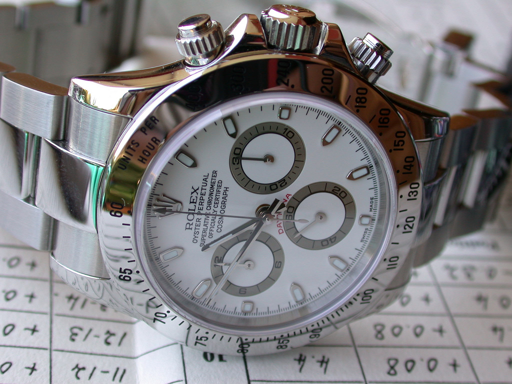 All About the Rolex Daytona